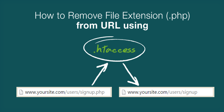 How To Remove File Extension Php From Url Using